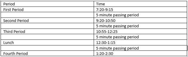 Rachel Berman block schedule