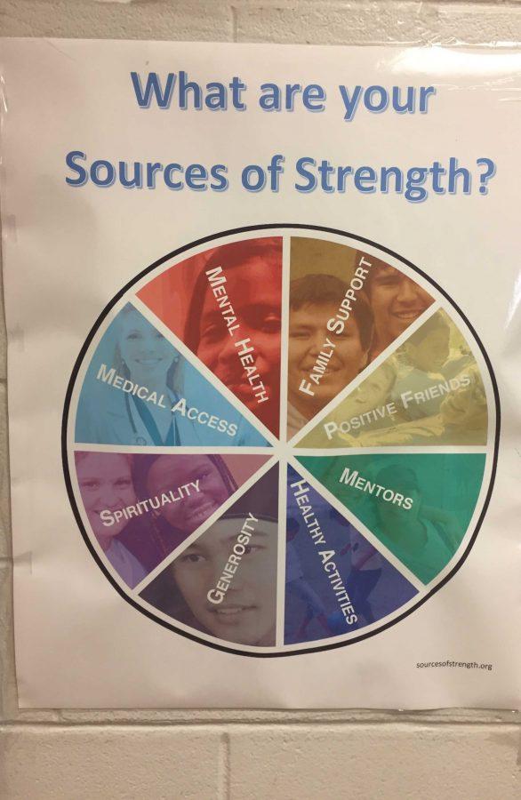 SOS+program+promotes+wellness