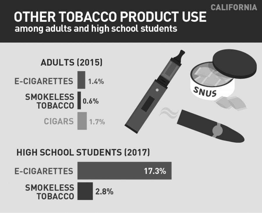 Should+Maryland+raise+nicotine+age+to+21%3F