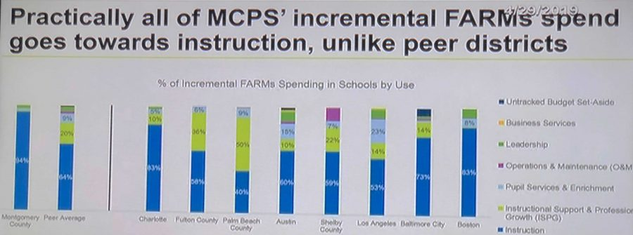 MCPS+Board+of+Education+meeting+allocates+funding+to+schools%3B+attempts+to+address+issues