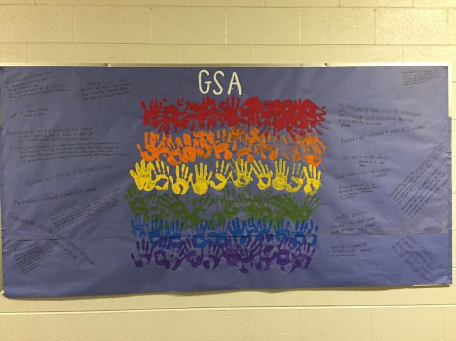 Students in GSA across the country wrote all the terminology they could think of when referring to GSA.