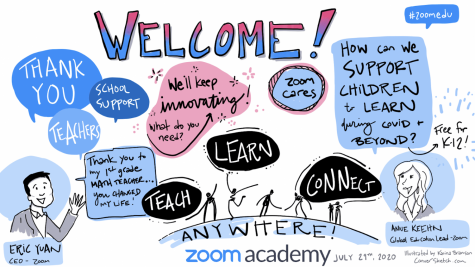 Zoom helped us throughout the year to stay close with friends, go to work, and attend school all while being safe at home.