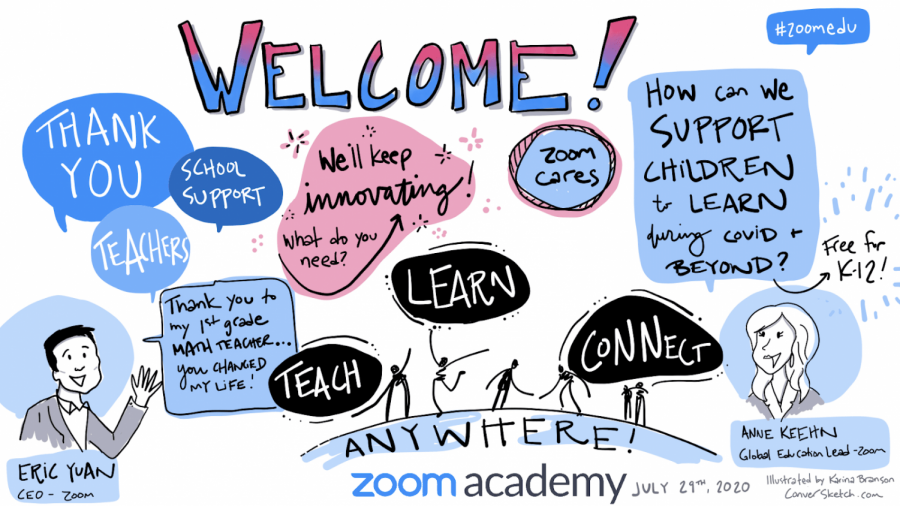 Zoom+helped+us+throughout+the+year+to+stay+close+with+friends%2C+go+to+work%2C+and+attend+school+all+while+being+safe+at+home.