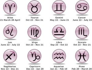 Discover your zodiac sign based on your birthday.