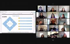 Distributive Education Clubs of America (DECA) attends a virtual presentation last year. The group plans to continue its focus on business-oriented competitions this year.