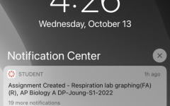 Canvas notifications appearing throughout the day alert students to changes to their assignments.